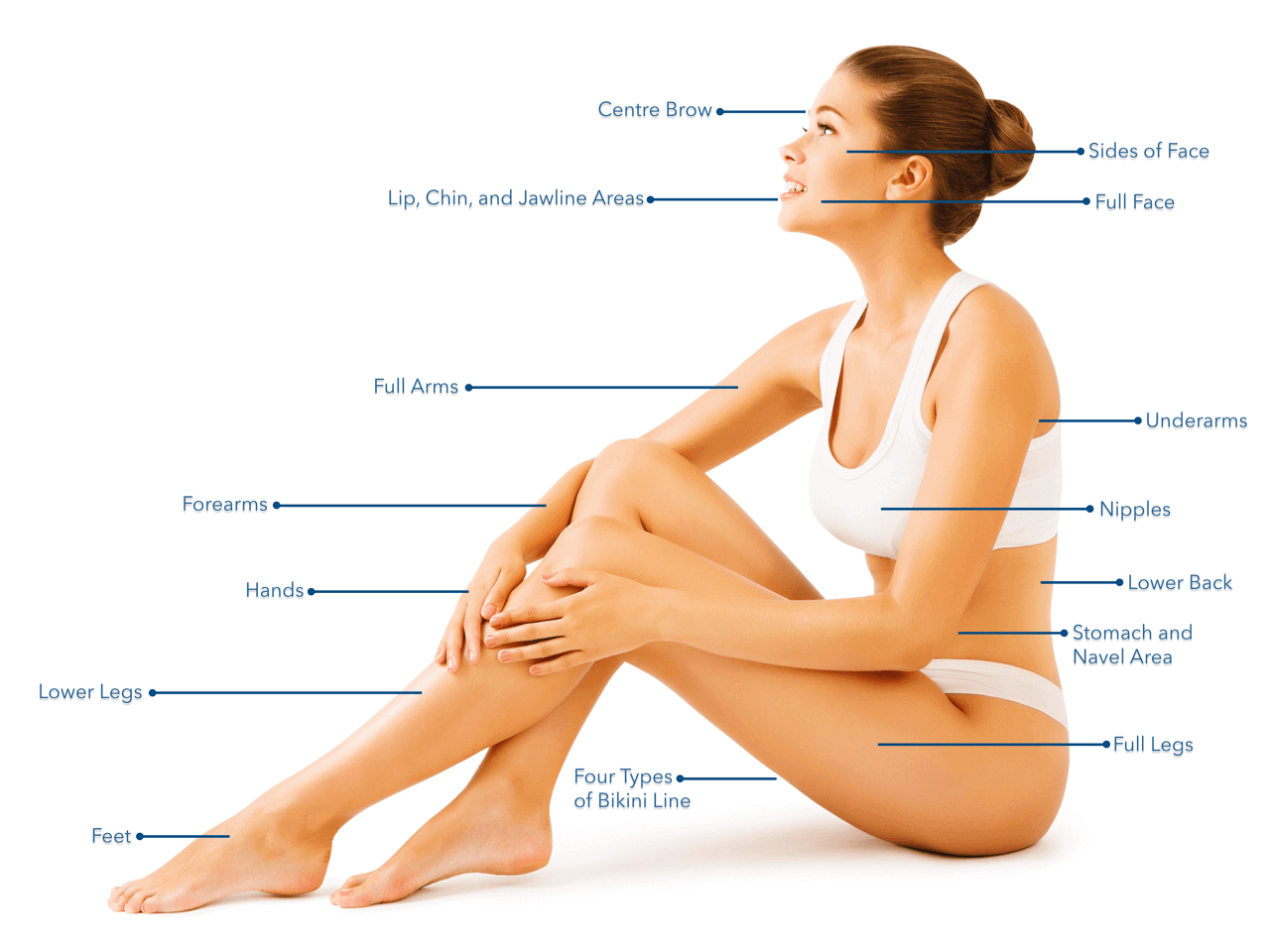 Hair Removal Application