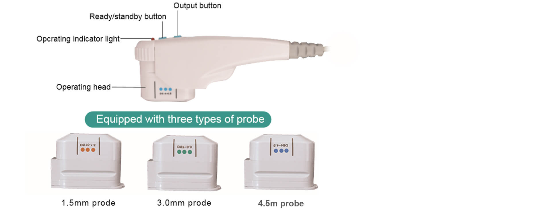3.0mm Cartridge Treatment Guidelines