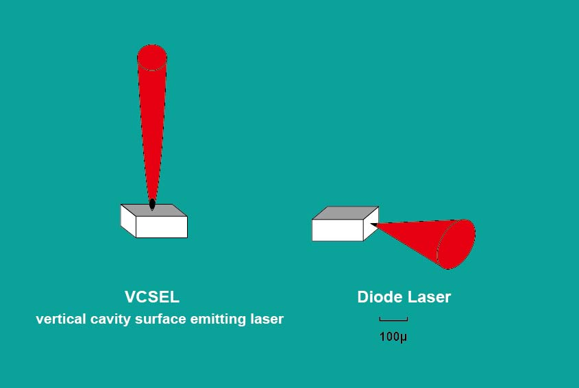 Why IS VCESL Better?