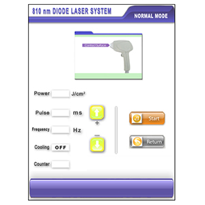 810nm Diode Laser System Normal Mode