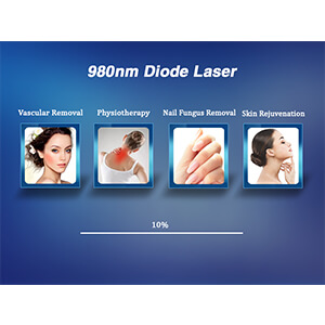 980nm Diode Laser Main Interface