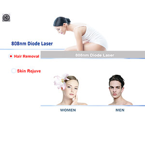 Hair Removal And Skin Rejuvenation Interface