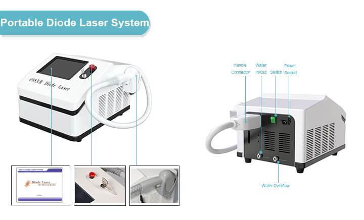 Portable Diode Laser System
