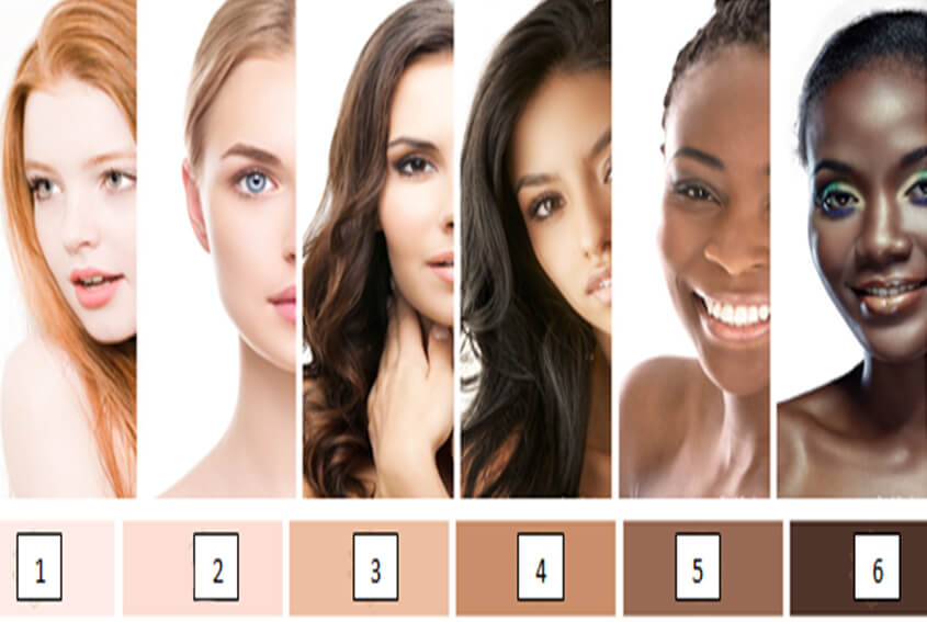Solution For Darker Skin Types
