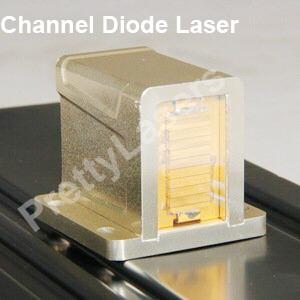 Normal Diode Laser