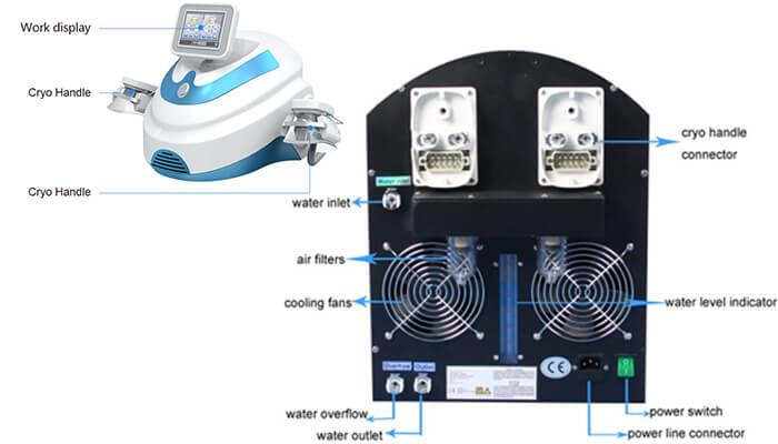 Portable Cryolipolysis Machine Details