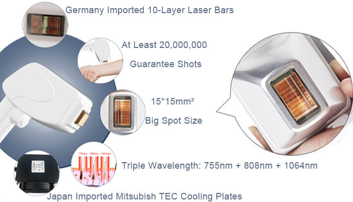 Triple Wavelength Diode Laser Hair Removal Machine Advantages